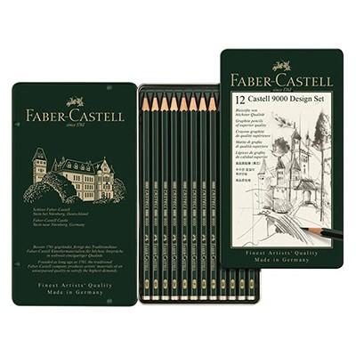 Olowki rysunkowe faber castell