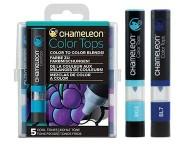 Chameleon Color Tops Chameleon
